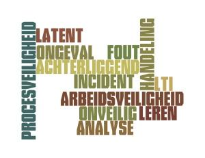 Wordle incident